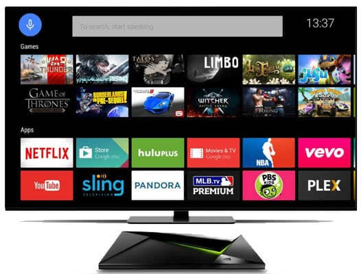 Best HDTV Antenna Setup