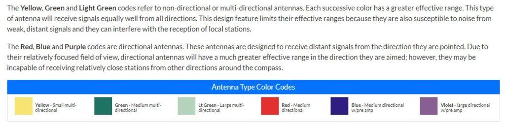 CTA Color Codes